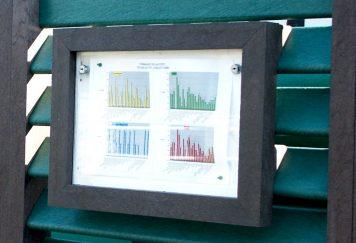 Panneau d'information mural en plastique recyclé Plas Eco